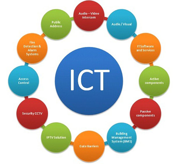Information and Communication Technology in Education and Training, M.Ed.