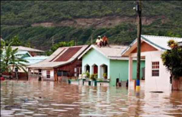 Flood-risks