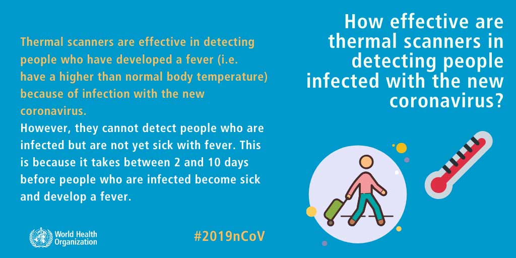 COVID-19 Virus Facts